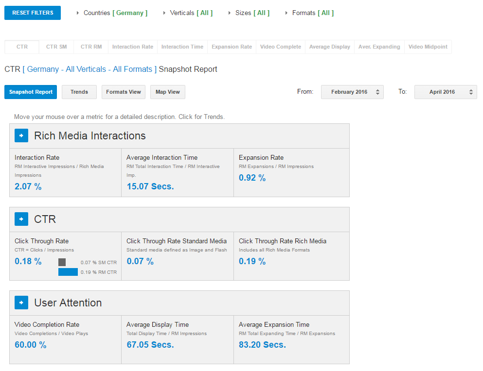 Screenshot - Display Benchmark Tool - Rich Media Interactions mit CTR & User Attention