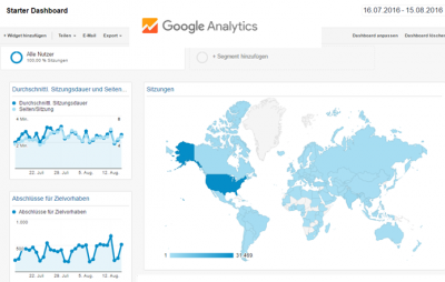Google Analytics Dashboard Starter Dashboard
