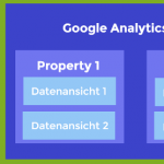 Google Analytics Struktur: Analytics Konto, Property und Dateiansicht