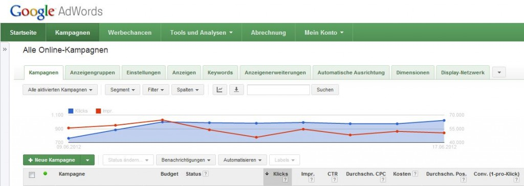 AdWords neues Design