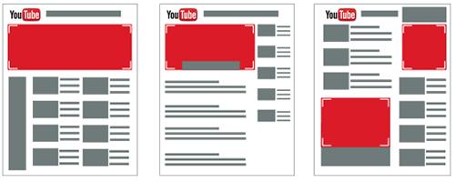 Darstellung von YouTube TrueView-Modi
